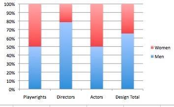 azuka graph