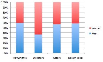 flashpoint graph